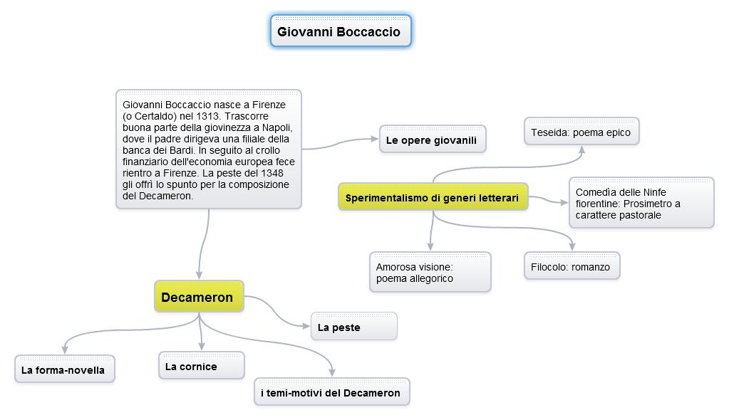Boccaccio_Mappa
